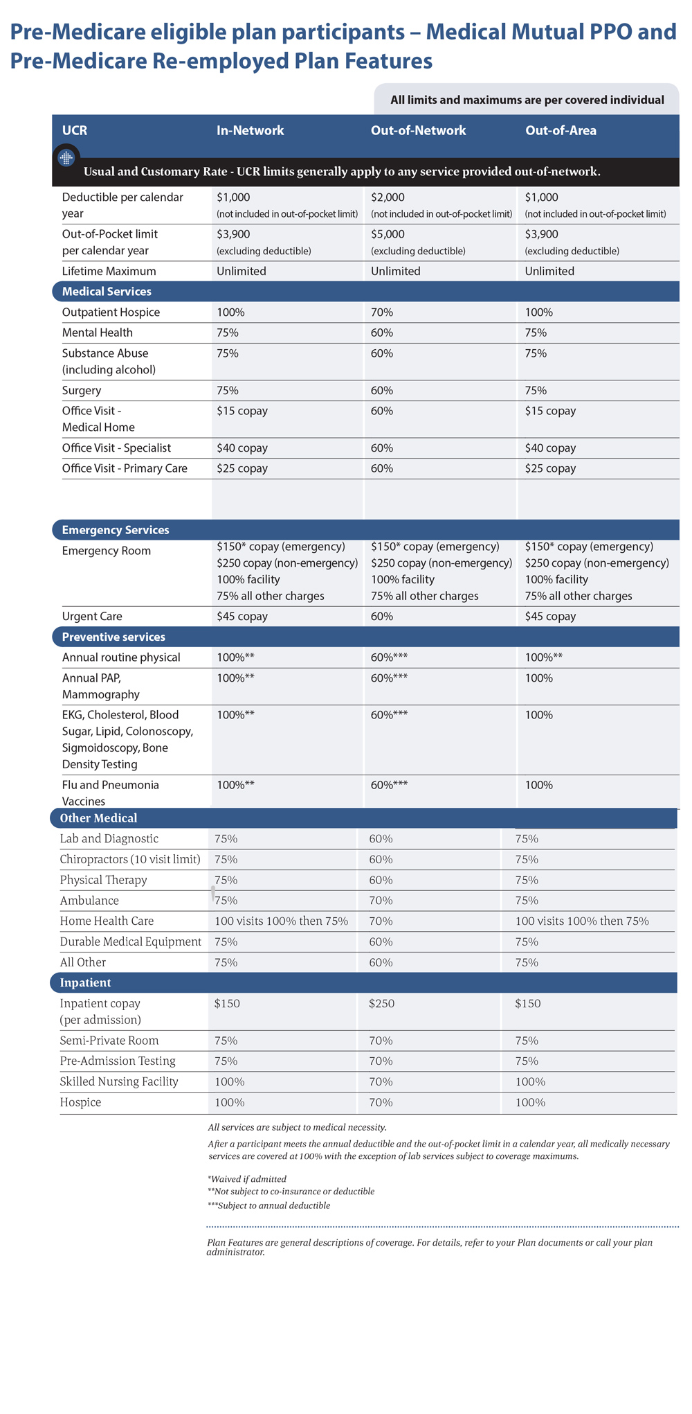 OPERS Health Care - Medical Mutual PPO Plan